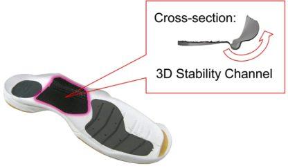 YONEX 3D POWER CARBON