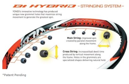 BT HYBRID STRINGING SYSTEM INFOGRAPHIC