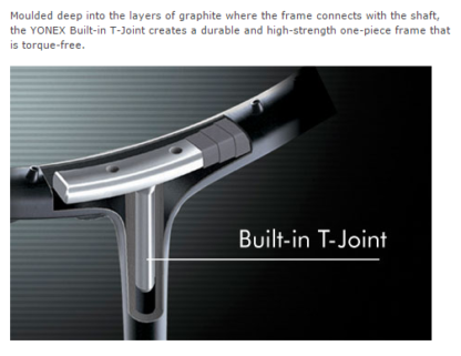 BUILT-IN T JOINT INFOGRAPHIC