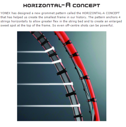 YONEX HORIZONTAL A CONCEPT DESCRIPTION