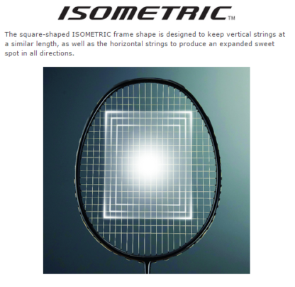 ISOMETRIC FRAME INFOGRAPHIC