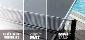 Illustration: Mattop Anti-Glare