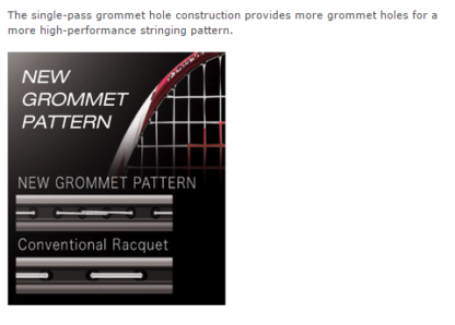 NEW GROMMET PATTERN INFOGRAPHIC