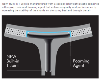 NEW T-JOINT INFOGRAPHIC