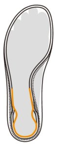 YONEX SYNCRO FIT INSOLE FIG 2