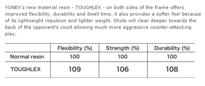 TOUGHFLEX INFOGRAPHIC