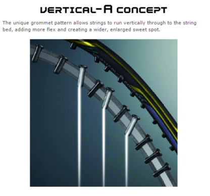 VERTICAL-A CONCEPT DESCRIPTION