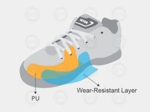 Illustration: Victor V-Durable Shoe Technology