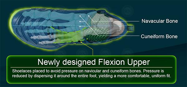 YONEX FLEXION UPPER TECHNOLOGY