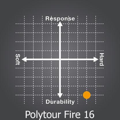 YONEX POLYTOUR FIRE 16 TENNIS STRING
