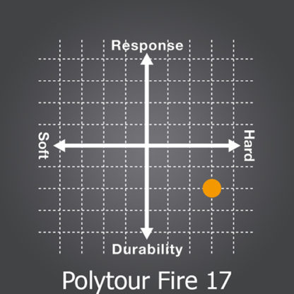 YONEX POLYTOUR FIRE 17 TENNIS STRING