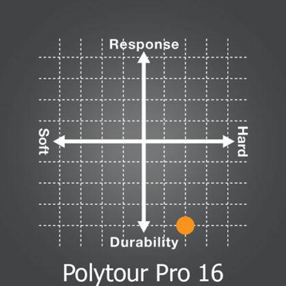 YONEX POLYTOUR PRO 16 TENNIS STRING