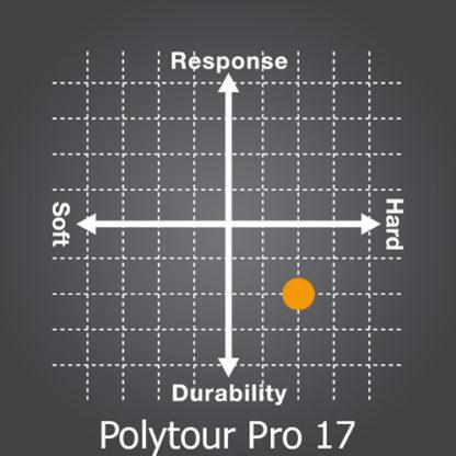 YONEX POLYTOUR PRO 17 TENNIS STRING