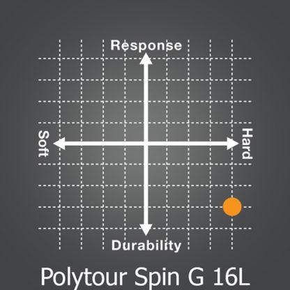 YONEX POLYTOUR SPIN G 16L TENNIS STRING