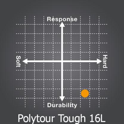 YONEX POLYTOUR TOUGH 16L TENNIS STRING