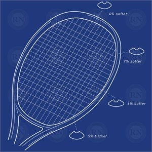 Illustration of Yonex Aero Shape Tennis Racquet Technology
