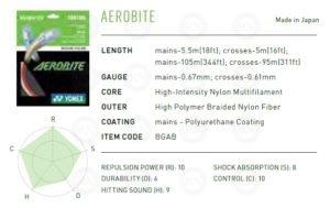 Yonex Aerobite Badminton String Summary Chart