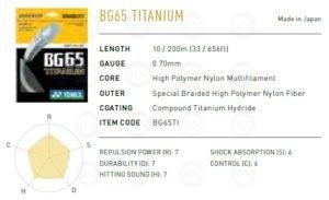 Yonex BG65 Ti Badminton String Summary Chart