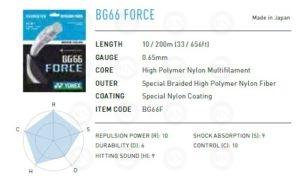 Yonex BG66 Badminton String Summary Chart