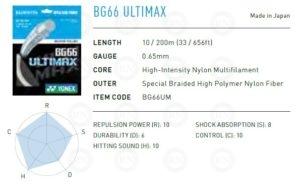 Yonex BG66 Ultimax Badminton String Summary Chart