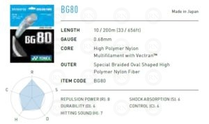 Yonex BG80 Badminton String Summary Chart