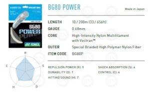 Yonex BG80 Power Badminton String Summary Chart