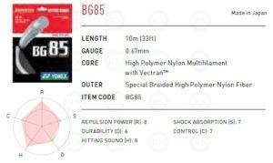 Yonex BG85 Badminton String Summary Chart