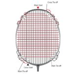 Yonex Badminton Racquet Stringing Instructions