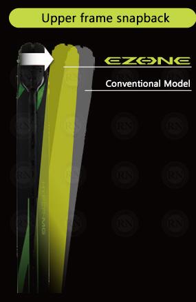 Yonex HYPER-MG Tennis Racquet Technology