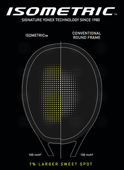 Yonex Isometric Head Shape Tennis Racquet Technology Illustration