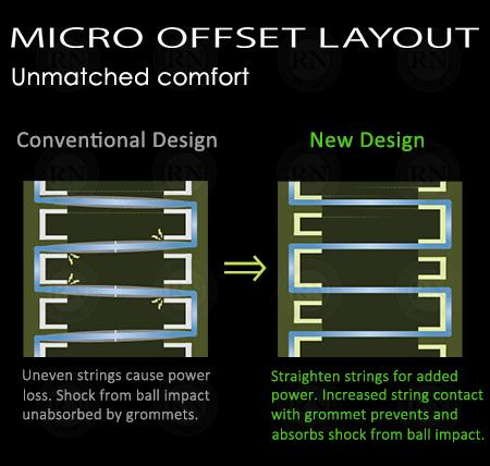 Yonex Micro Offset Layout Racquet Technology