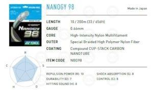Yonex Nanogy 98 Badminton String Summary Chart