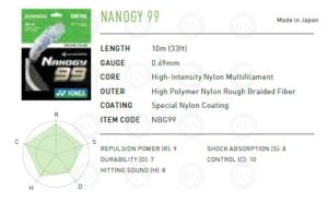 Yonex Nanogy 99 Badminton String Summary Chart