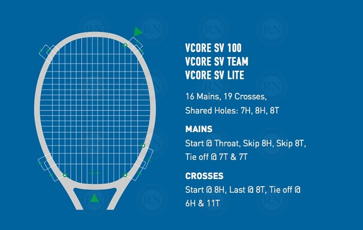 How to String the Yonex Vcore 100