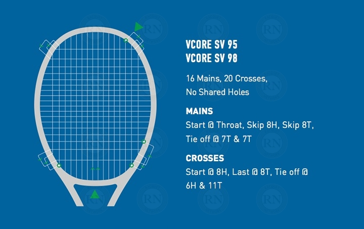 How to String the Yonex Vcore 98